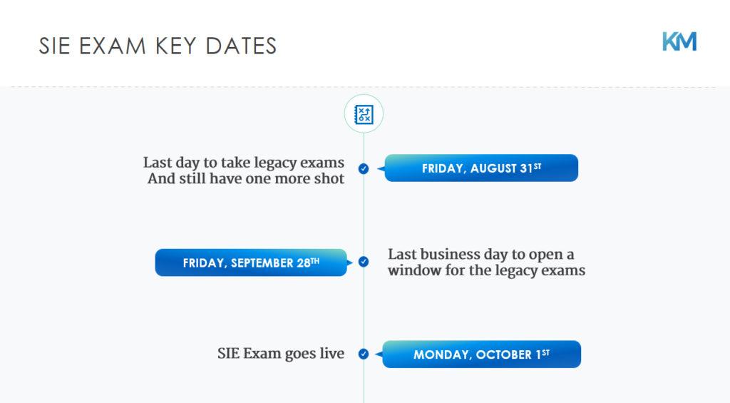 SIE-Exam-Key-Dates